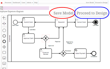 model - save and proceed